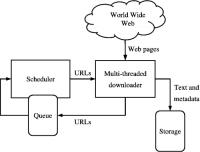 Разработка сложного многопоточного парсера на C# (100 млн. запросов)
