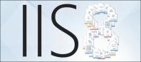 Настройка IIS 6/7/8 для сайтов на ASP, ASP.NET, PHP