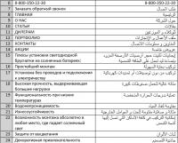 Арабский - таблица