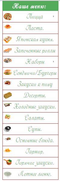 Верстка категории Opencart