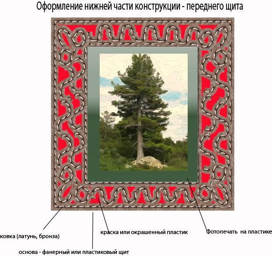 Дизайн конструкции для размещения в ней живого соболя фото f_77657016af625e9e.jpg