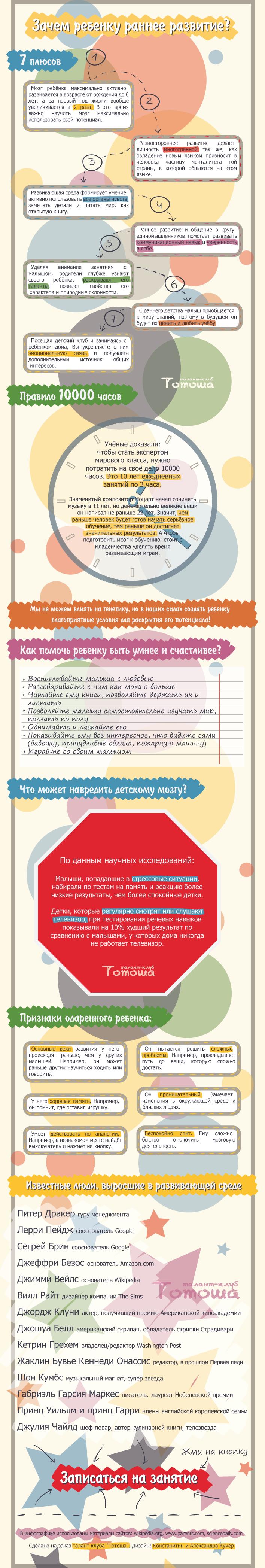 """Инфографика для детского клуба """"Зачем нужно раннее развитие?"""""""