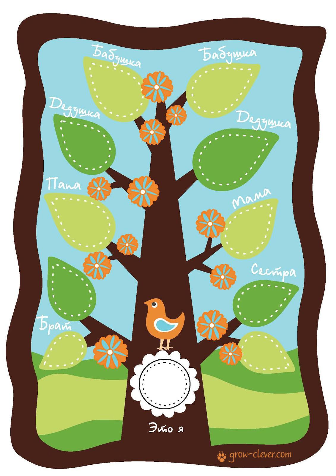 Шаблон семейного дерева для детей