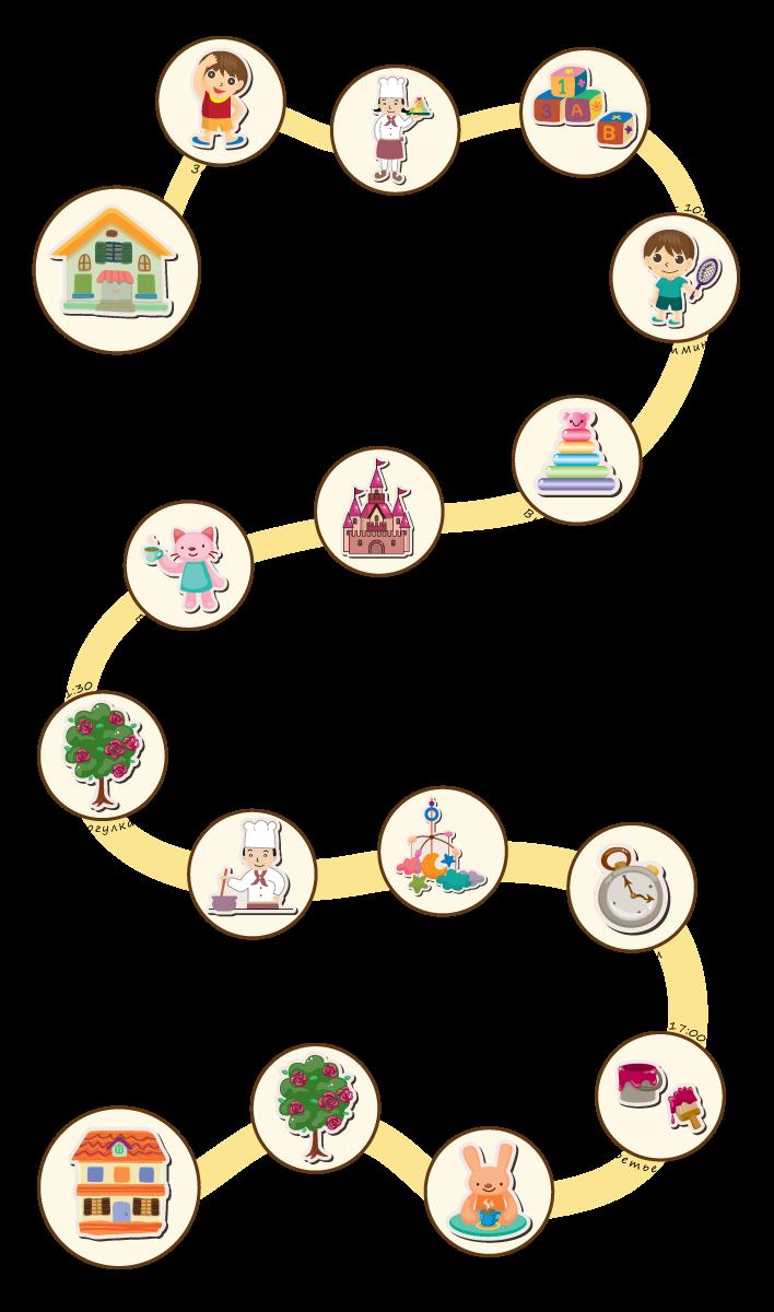 Распорядок дня в частном детском саду