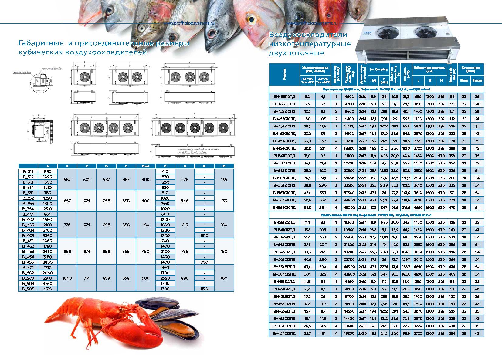 Каталог вентиляционного оборудования