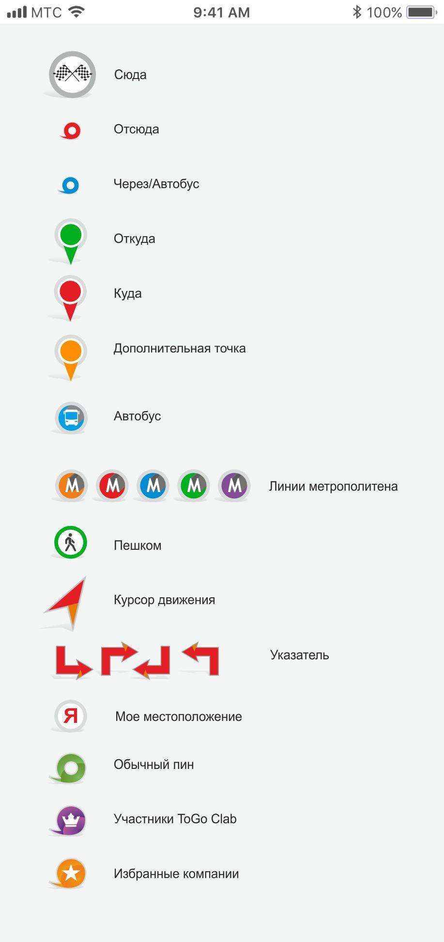 Иконки на карту. фото f_0075afa928e95bb3.jpg