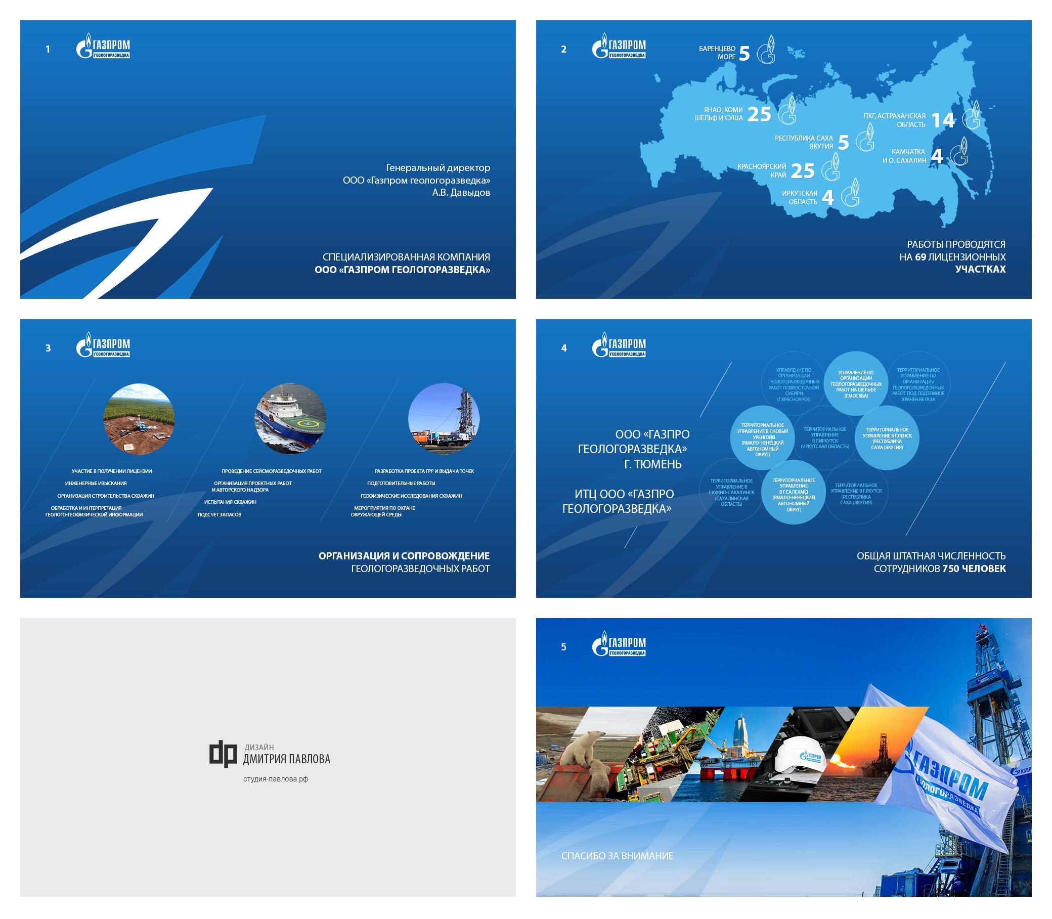 Газпром – слайды