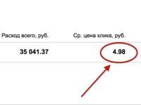 Комплексная настройка рекламных кампаний в Яндекс Директ и google adwords
