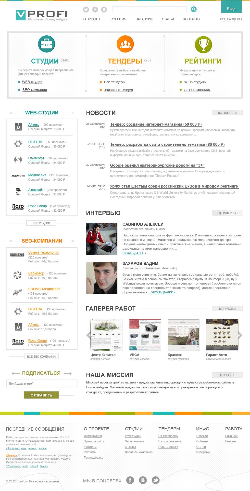 Сайт рейтинга веб-студий