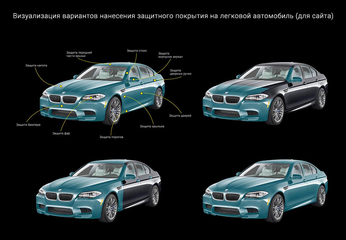 Варианты нанесения защитного покрытия на легковое авто (для сайта)
