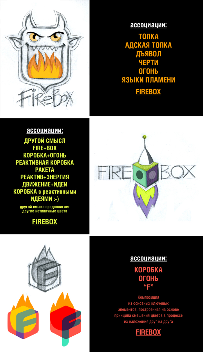 Логотип FireBox
