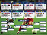Баннер к Чемпионату Мира по футболу