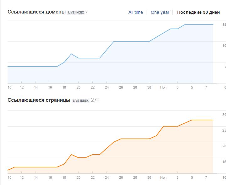 Интернет-магазин электронных сигарет parobar-ekb.ru