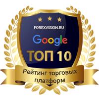 Рейтинг торговых платформ Forex