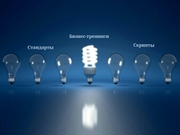 написание и проведение бизнес-тренинга под ключ