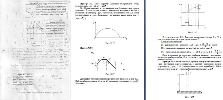 Набор с графиками и формулами