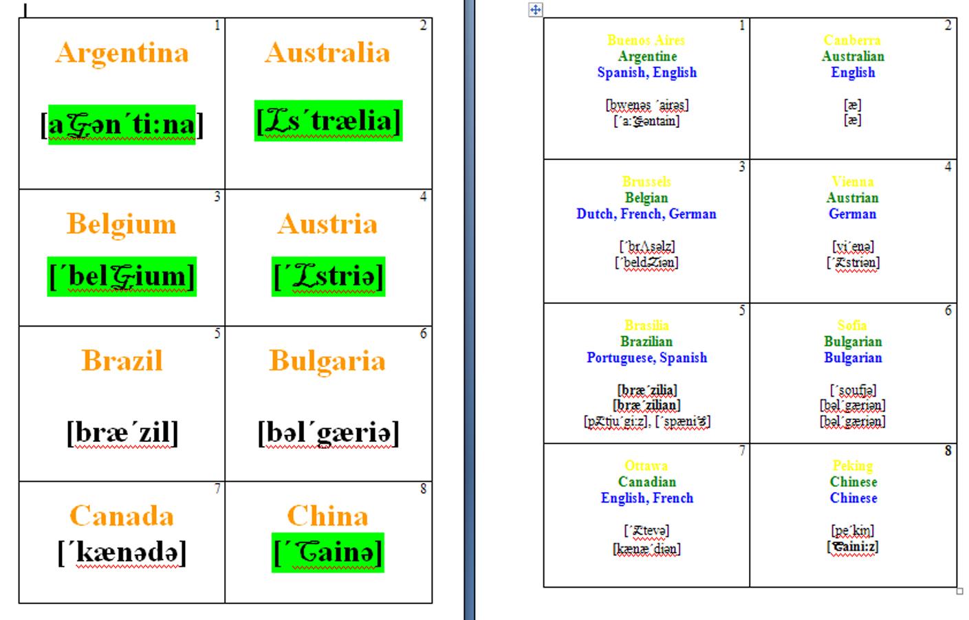Оформление карточек по англ.языку