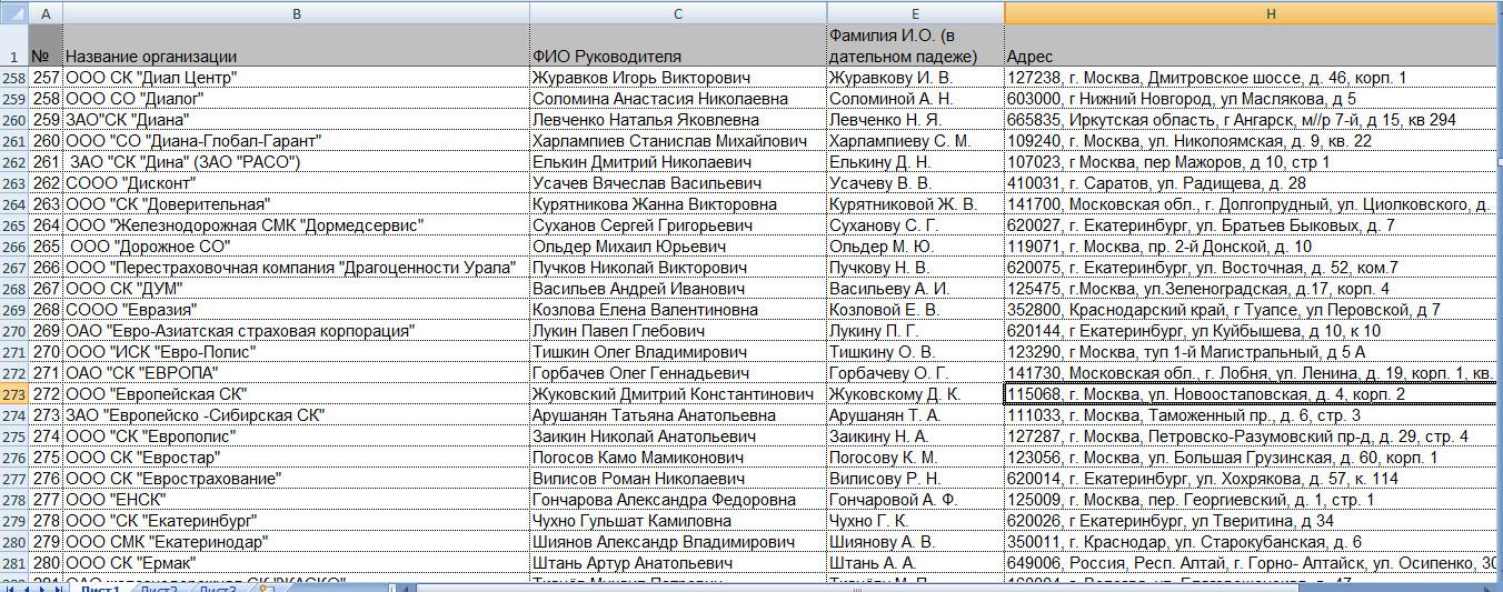 Сбор базы данных по страховым компаниям