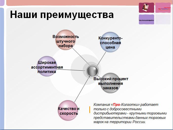 Презентация для торговой компании