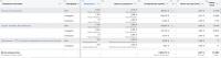 Таргетированная реклама Facebook/Instagram, цена за лид 0,06 EURO (клик, заполнение и отправка формы)