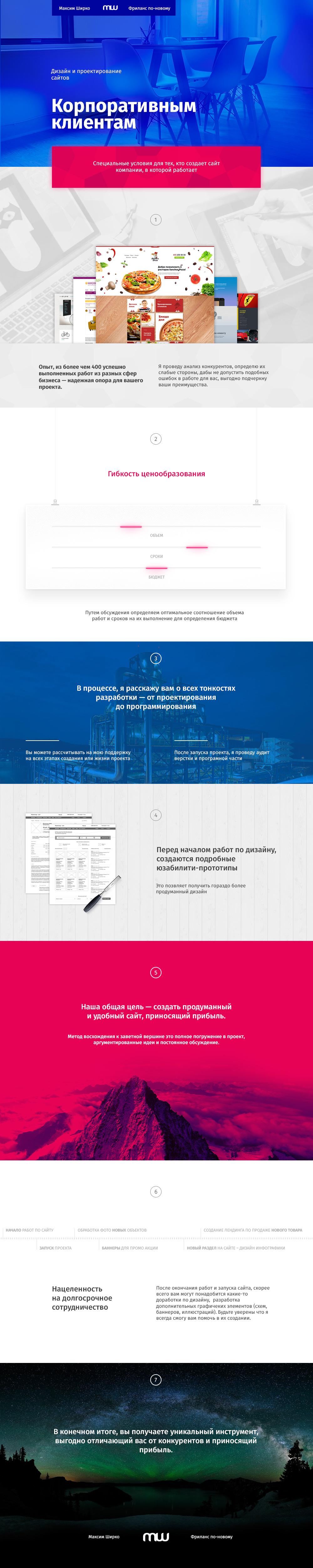 Дизайн и проектирование сайтов