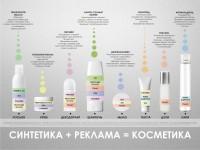 Инфографика (косметические средства)