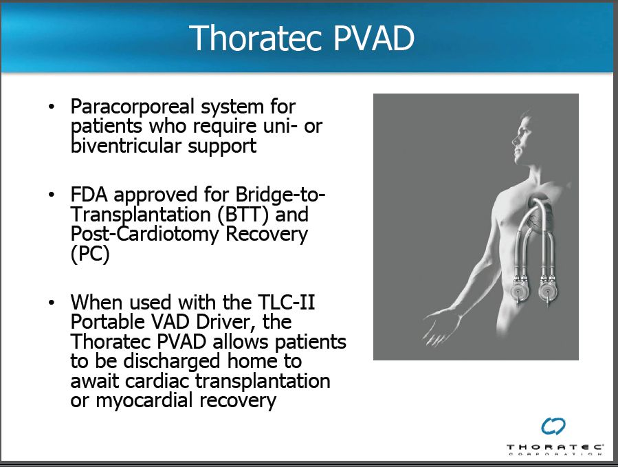 Экстракорпоральная вспомогательная желудочковая система Thoratec