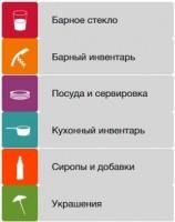 Магазин посуды