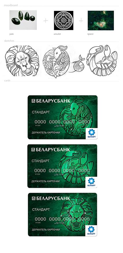 Пластиковые карточки беларусбанк