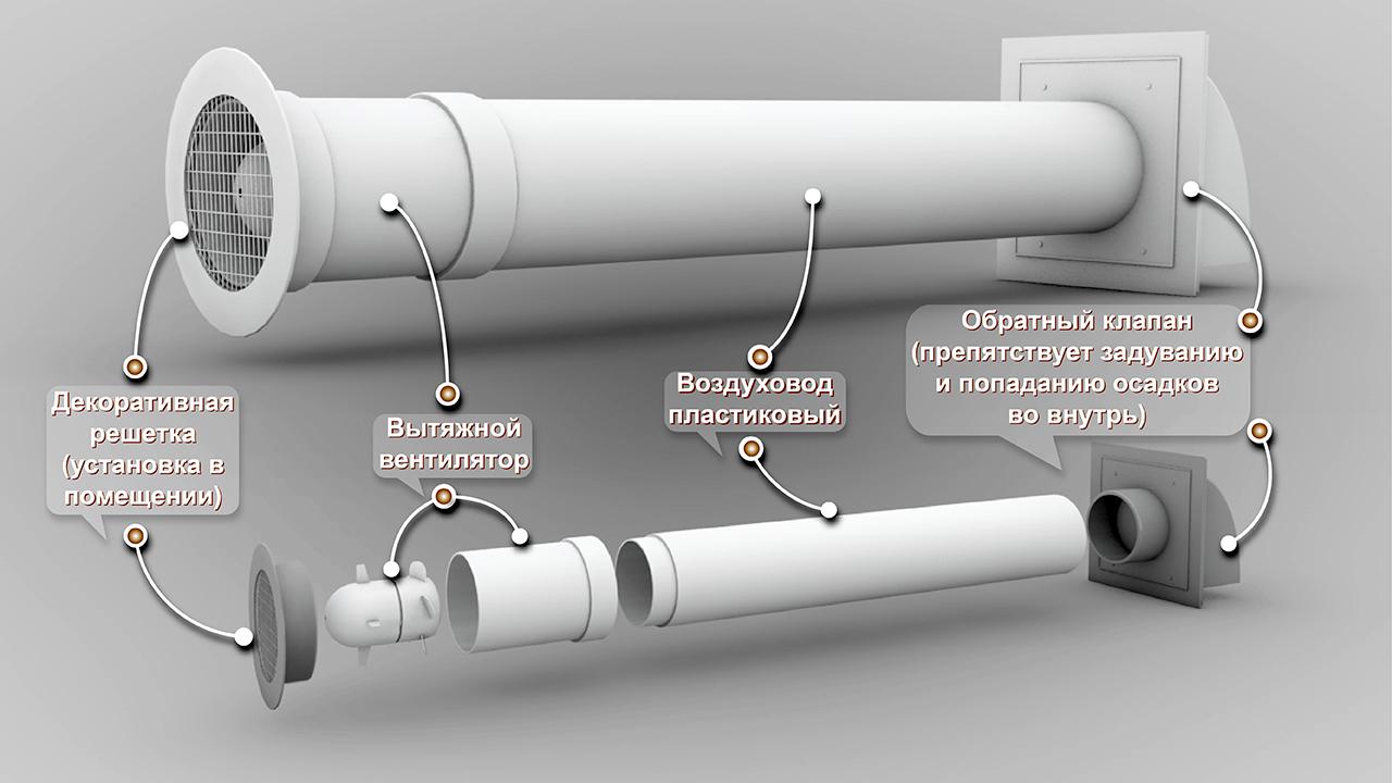 3D схема воздуховода