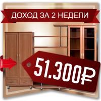 Эффективность контекстной рекламы по продаже мебели