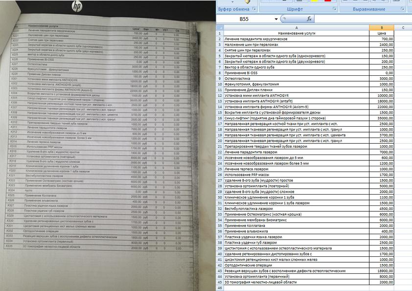 Набор сканированных таблиц