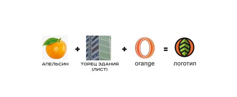 Логотип и фирменный стиль фото f_1325a5921e70be9a.jpg