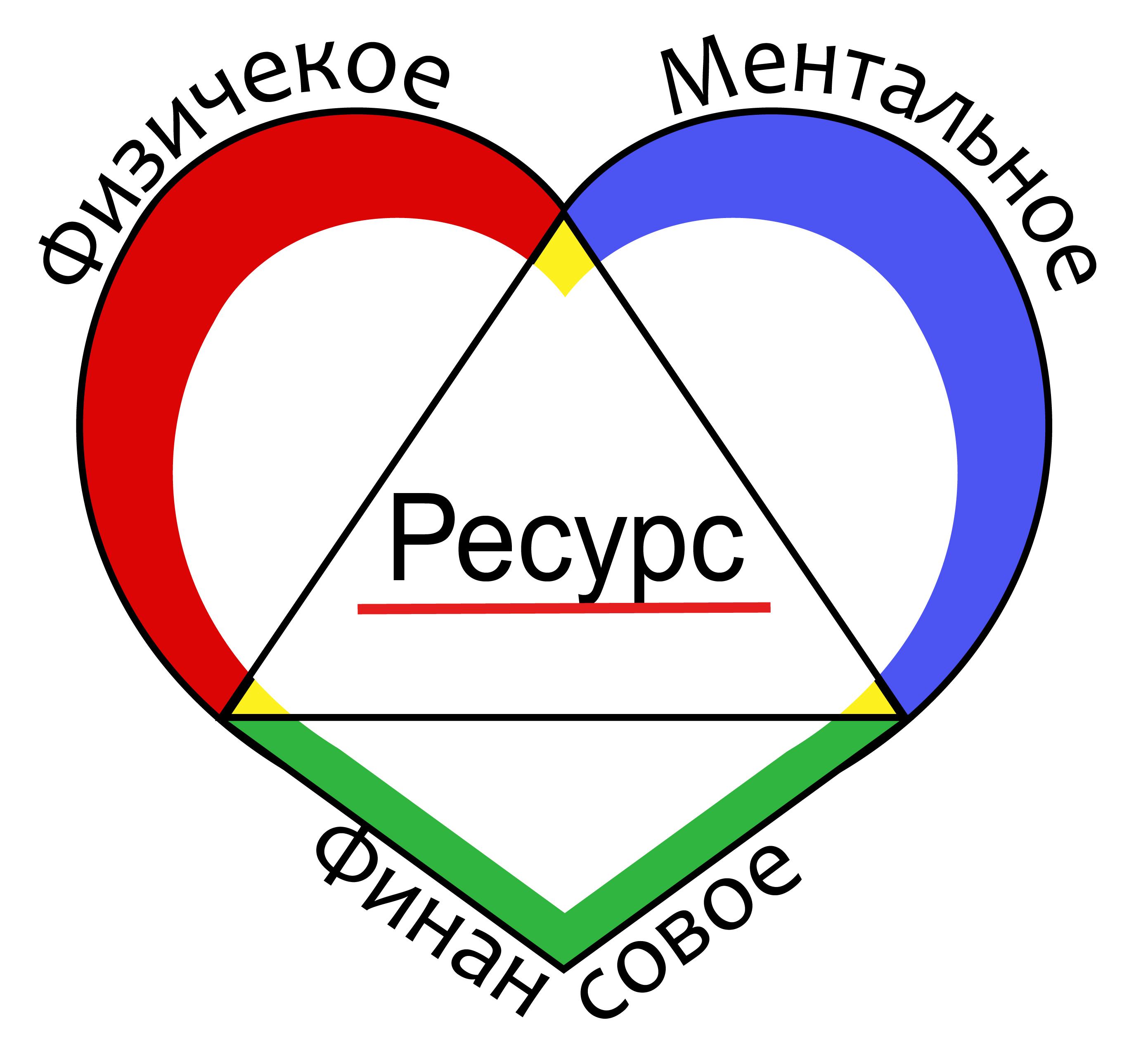 Физиологическое, ментальное и финансовое здоровье фото f_1545f283793cf1db.jpg