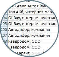 Форматирование номеров телефонов в таблице