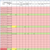 Макрос для формирования аналитического отчета в MS Excel