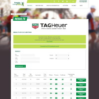 Парсер участников марафона Paris International - schneiderelectricparismarathon.com
