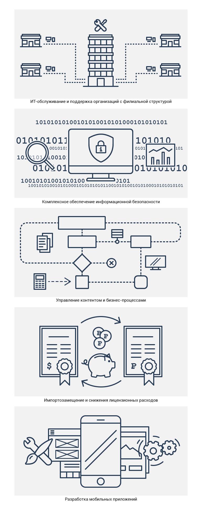 AST (иконки, иллюстрации, дизайн сайта)