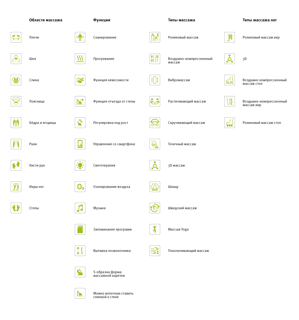 Плоские иконки в смешанной стилистике — характеристики массажных кресел [30+]
