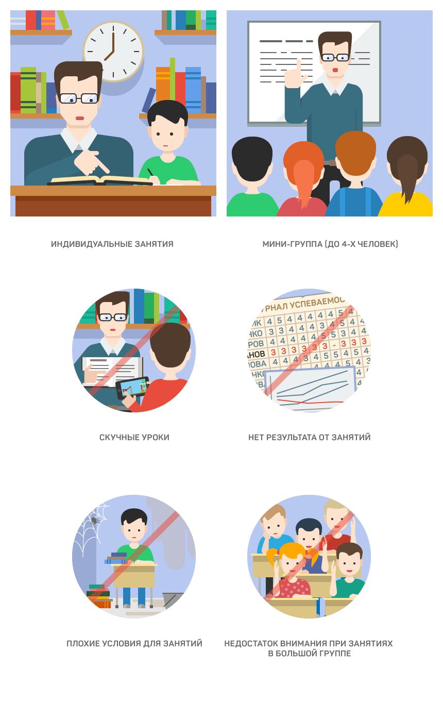 Цветные флэт-иконки — репетитор по английскому языку и его преимущества [6]