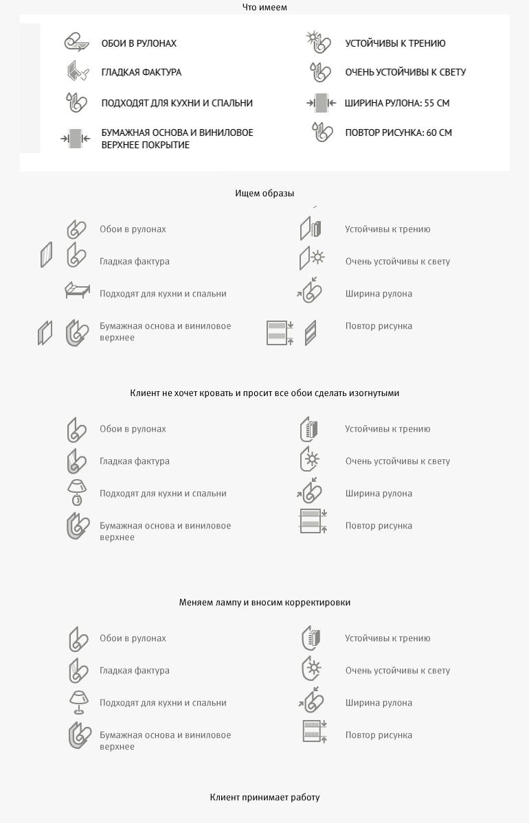 Обои, характеристики • Линии • 15+ шт. + процесс работы