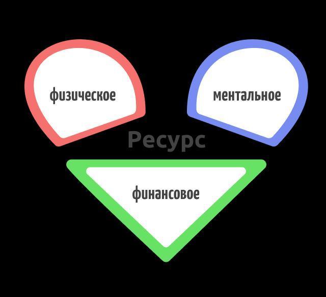 Физиологическое, ментальное и финансовое здоровье фото f_1695f2576a736378.jpg