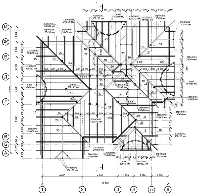 Стропильная система