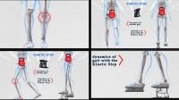 визуализация кинетической стопы