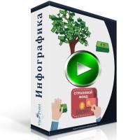 Видеоинфографика системы кредитования
