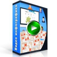 Презентационный инфографический ролик по продажам на Avito