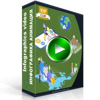 Видеоролик о компенсации CO2 в мировой эко системе