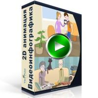 Анимационный 2D видеоролик с персонажами