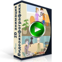 2D анимационные презентации с персонажами