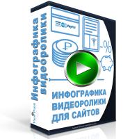 Видео инфографическая презентация медицинского сайта
